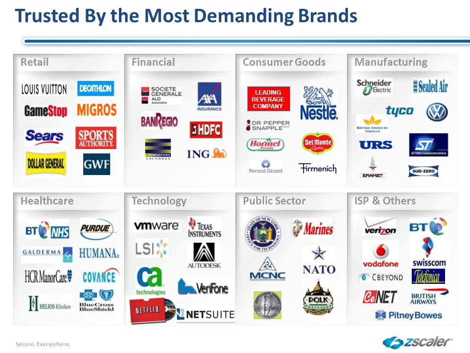 Secure. Everywhere. Trusted By the Most Demanding Brands LEADING BEVERAGE COMPANY