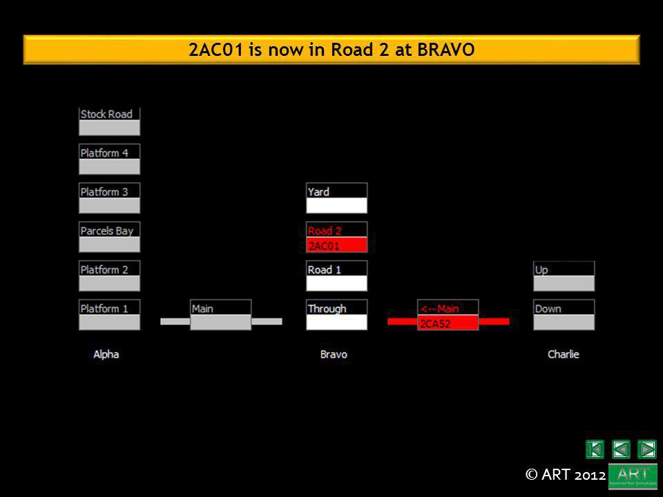 © ART AC01 is now in Road 2 at BRAVO