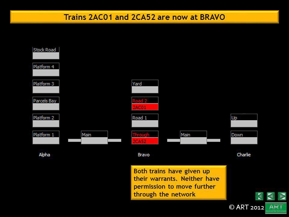 © ART 2012 Trains 2AC01 and 2CA52 are now at BRAVO Both trains have given up their warrants. Neither have permission to move further through the netwo