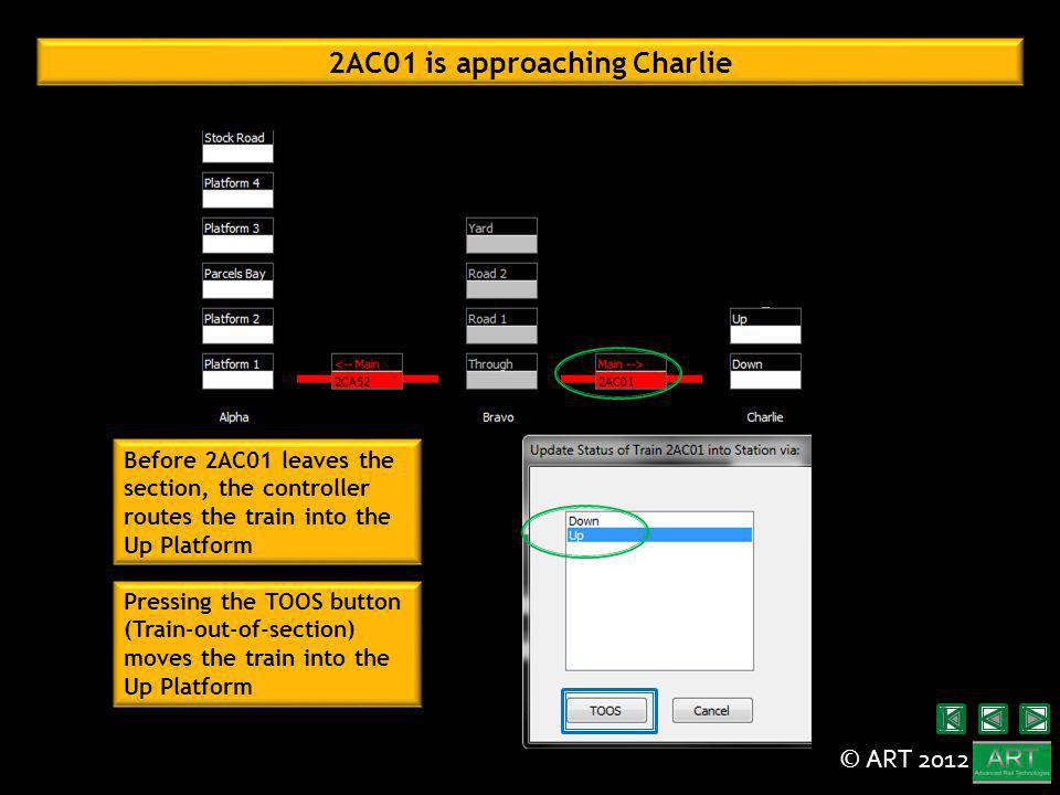 © ART AC01 is approaching Charlie Before 2AC01 leaves the section, the controller routes the train into the Up Platform Pressing the TOOS button (Train-out-of-section) moves the train into the Up Platform