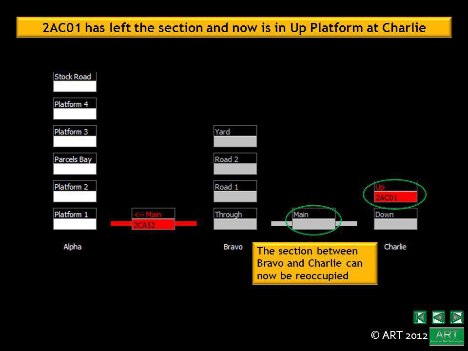 © ART AC01 has left the section and now is in Up Platform at Charlie The section between Bravo and Charlie can now be reoccupied