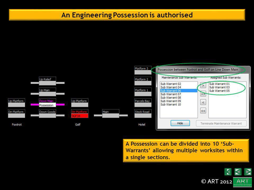 © ART 2012 An Engineering Possession is authorised A Possession can be divided into 10 Sub- Warrants allowing multiple worksites within a single secti