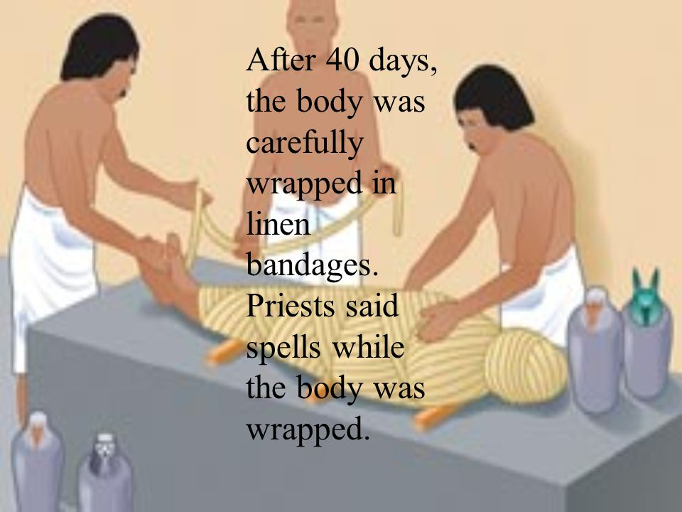 After 40 days, the body was carefully wrapped in linen bandages. Priests said spells while the body was wrapped.