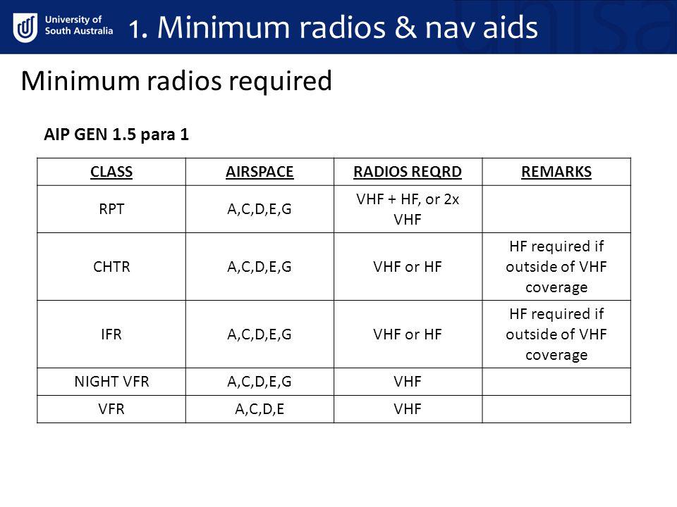 1. Minimum radios & nav aids AIP GEN 1.5 para 1 Minimum radios required CLASSAIRSPACERADIOS REQRDREMARKS RPTA,C,D,E,G VHF + HF, or 2x VHF CHTRA,C,D,E,