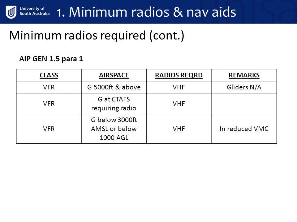 1. Minimum radios & nav aids AIP GEN 1.5 para 1 Minimum radios required (cont.) CLASSAIRSPACERADIOS REQRDREMARKS VFRG 5000ft & aboveVHFGliders N/A VFR