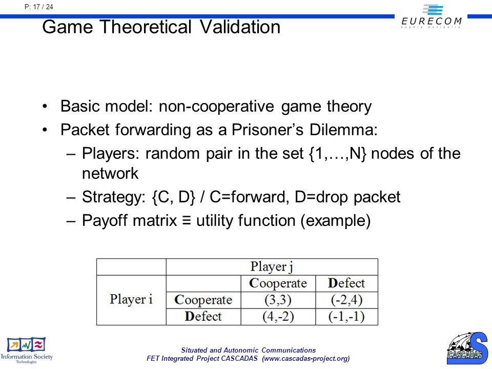 P: 17 / 24 Situated and Autonomic Communications FET Integrated Project CASCADAS (www.cascadas-project.org) Game Theoretical Validation Basic model: non-cooperative game theory Packet forwarding as a Prisoners Dilemma: –Players: random pair in the set {1,…,N} nodes of the network –Strategy: {C, D} / C=forward, D=drop packet –Payoff matrix utility function (example)
