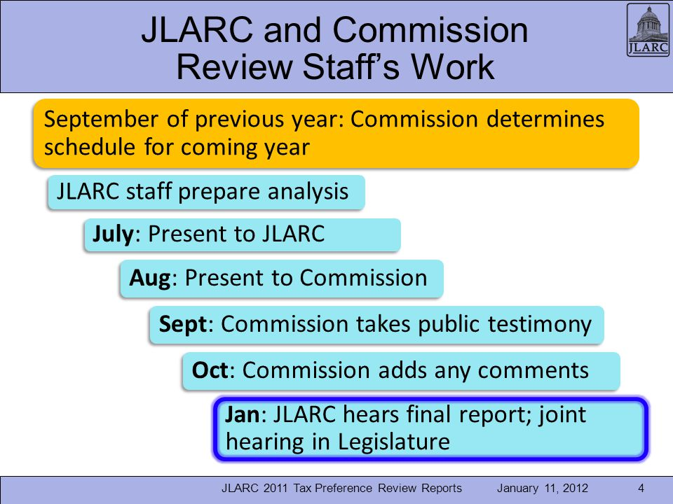 January 11, 2012 JLARC and Commission Review Staffs Work JLARC 2011 Tax Preference Review Reports4 JLARC staff prepare analysis July: Present to JLARC Aug: Present to Commission September of previous year: Commission determines schedule for coming year Sept: Commission takes public testimony Jan: JLARC hears final report; joint hearing in Legislature Oct: Commission adds any comments