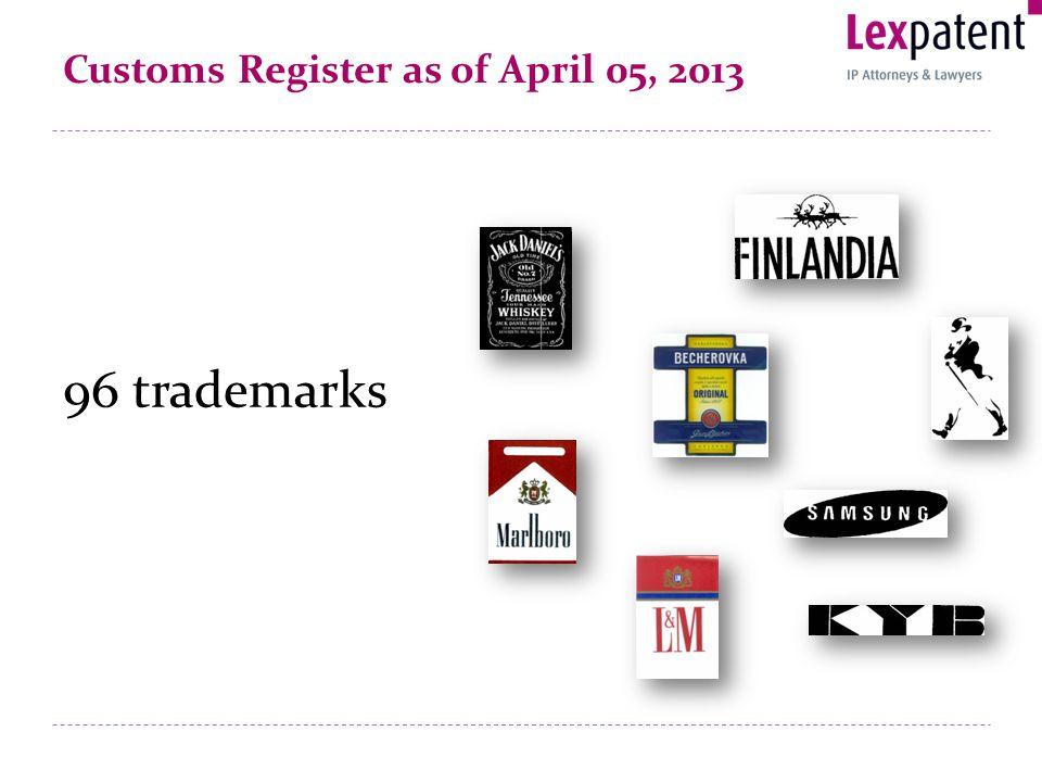 96 trademarks Customs Register as of April 05, 2013