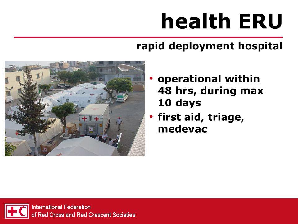 basic & essential curative, preventive & community health care health ERU basic health care