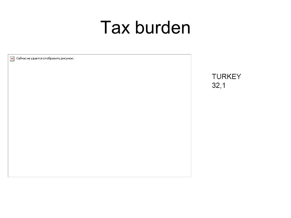 Tax burden TURKEY 32,1