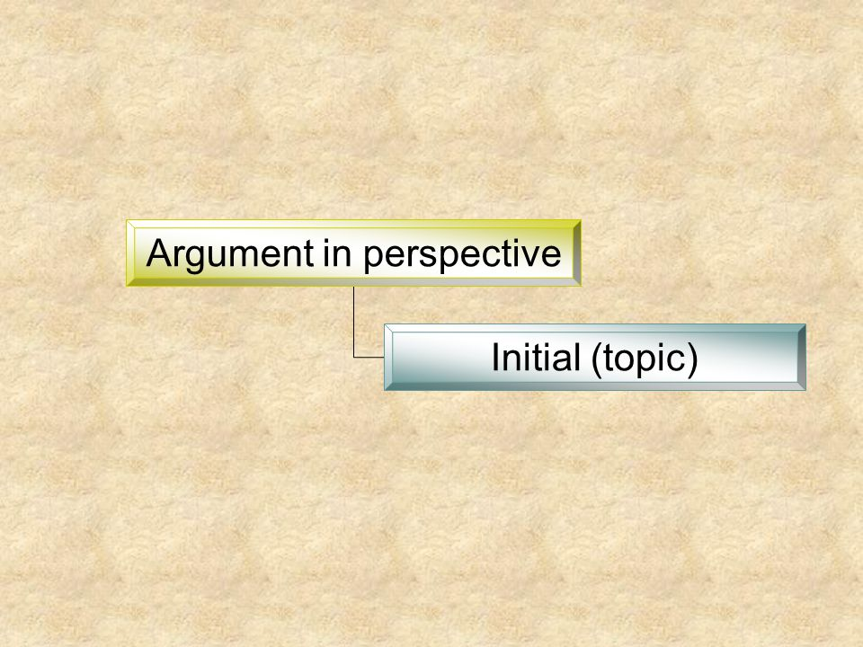 Argument in perspective Initial (topic)