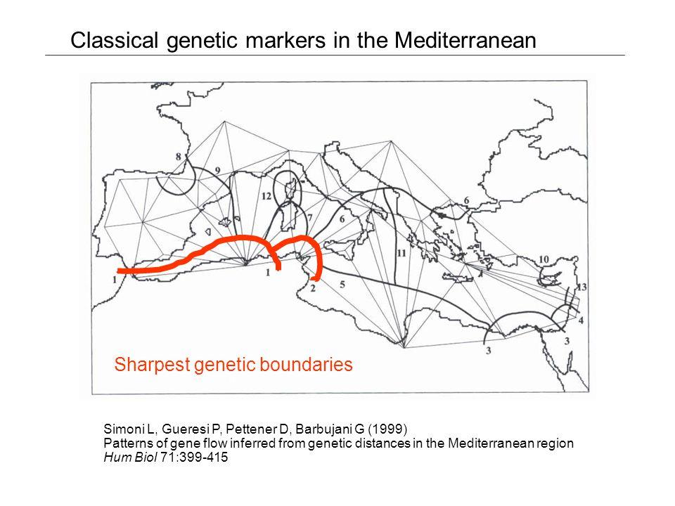 Genes, peoples, and languages across the Western Mediterranean David Comas Unitat de Biologia Evolutiva Universitat Pompeu Fabra Barcelona david.comas@upf.edu