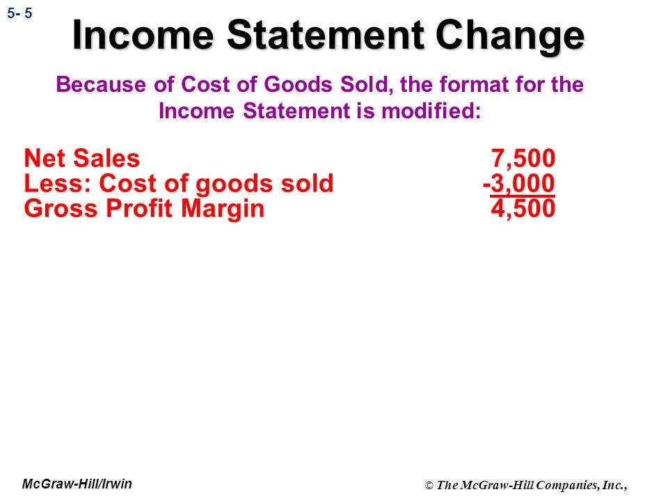McGraw-Hill/Irwin © The McGraw-Hill Companies, Inc., 5- 35 5a.