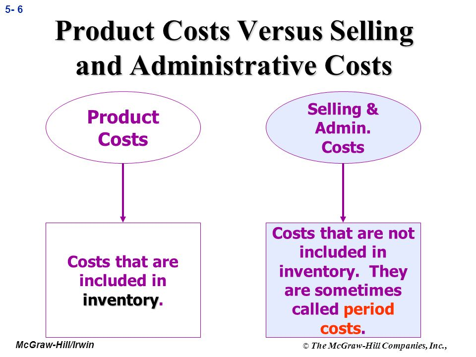 McGraw-Hill/Irwin © The McGraw-Hill Companies, Inc., 5- 6 Product Costs Versus Selling and Administrative Costs Product Costs inventory Costs that are included in inventory.