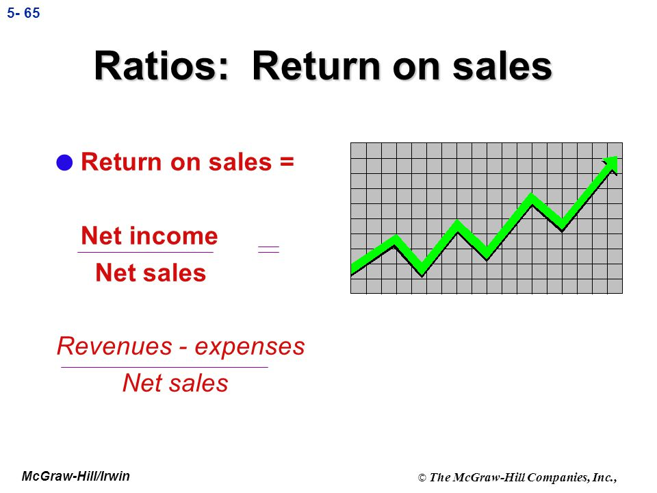 McGraw-Hill/Irwin © The McGraw-Hill Companies, Inc., 5- 64 Return on Sales Net Income Net Sales Net income expressed as a percentage of sales provides