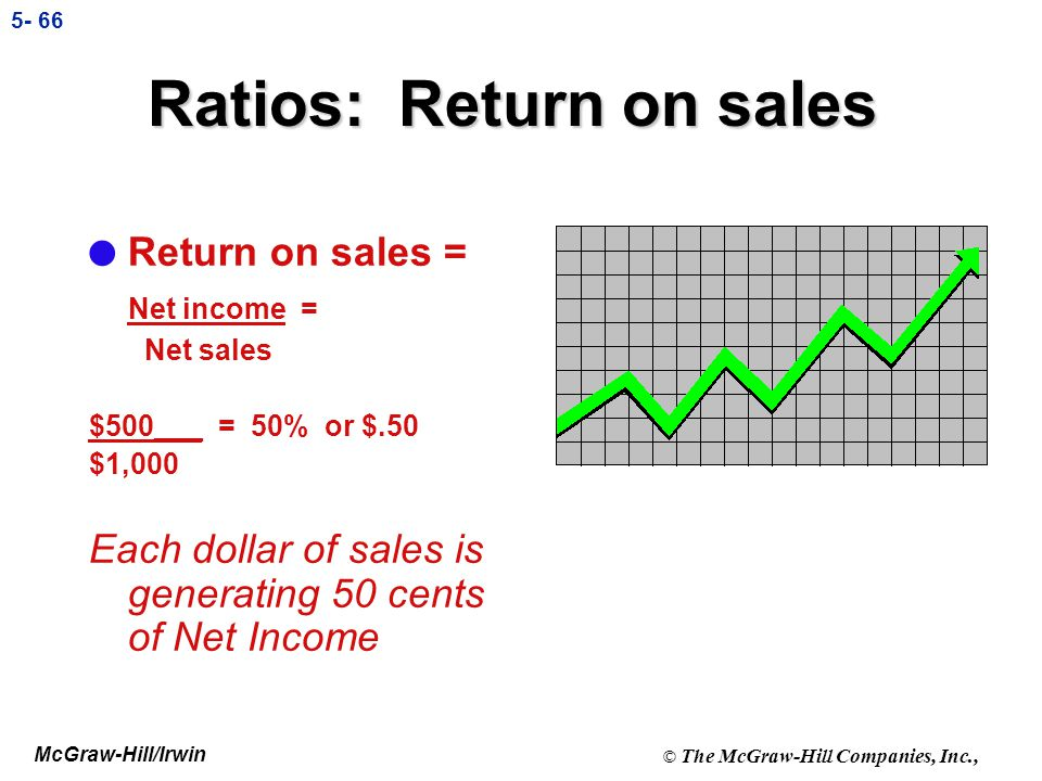 McGraw-Hill/Irwin © The McGraw-Hill Companies, Inc., 5- 65 Ratios: Return on sales l Return on sales = Net income Net sales Revenues - expenses Net sa