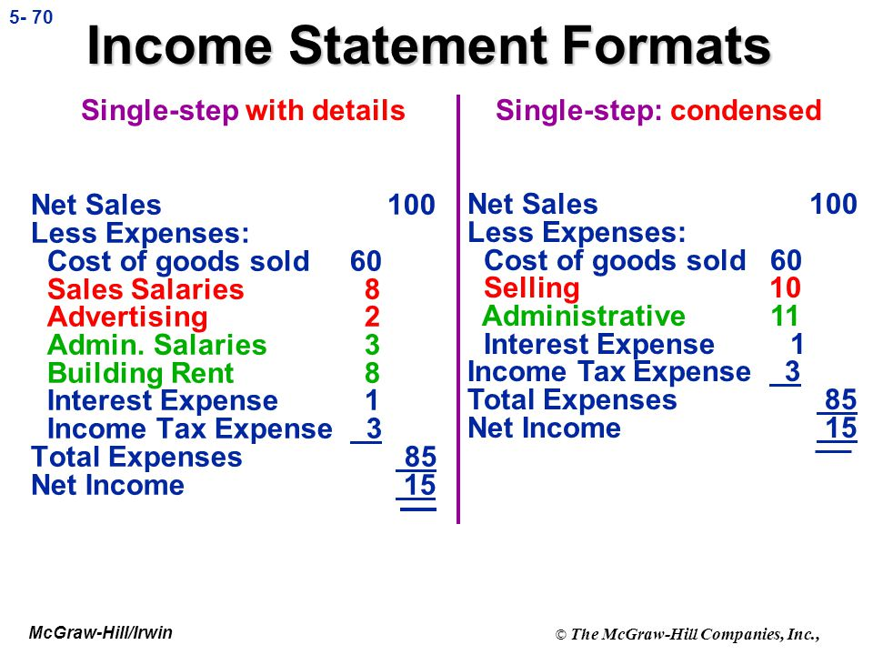McGraw-Hill/Irwin © The McGraw-Hill Companies, Inc., 5- 69 Income Statement Formats Net Sales 100 Less: Cost of goods sold 60 Gross Profit Margin 40 O