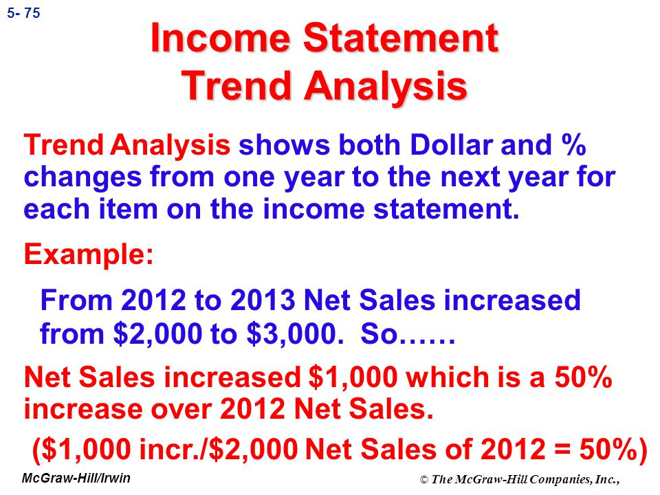 McGraw-Hill/Irwin © The McGraw-Hill Companies, Inc., 5- 74 Comparative Common-size Income Statements 2013 2012 Net Sales $3,000 $2,000 Cost of Goods S