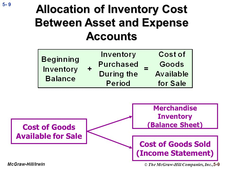 McGraw-Hill/Irwin © The McGraw-Hill Companies, Inc., 5- 49 Clock Company Ending Balances of LEDGER Accounts