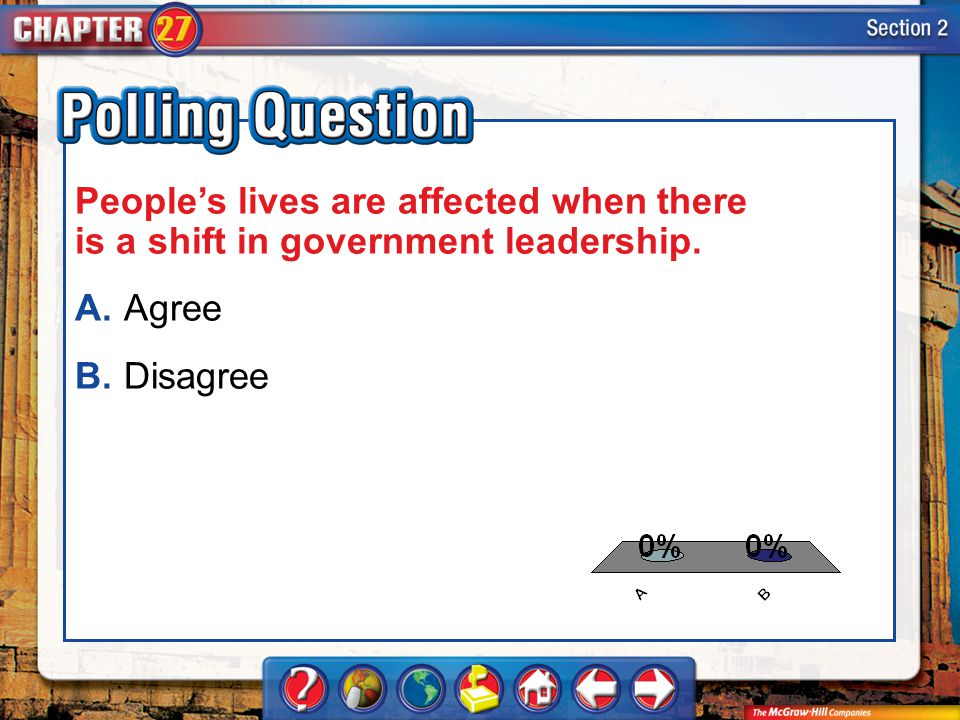 A.A B.B Section 2-Polling Question Peoples lives are affected when there is a shift in government leadership. A.Agree B.Disagree