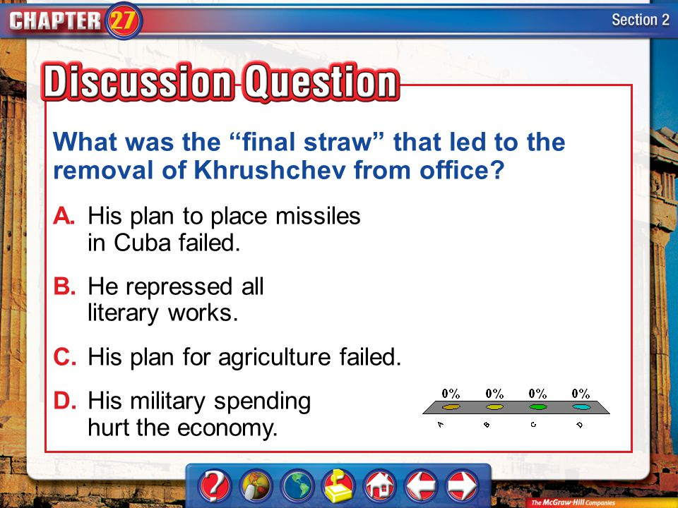 A.A B.B C.C D.D Section 2 What was the final straw that led to the removal of Khrushchev from office.