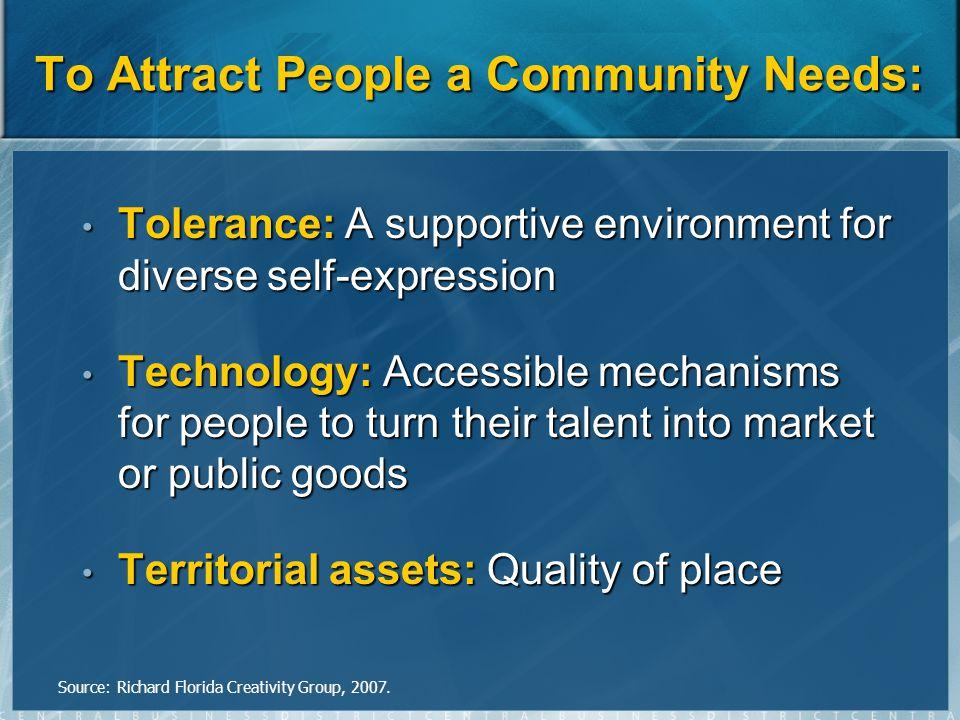 Twin Ports KCCI Initiatives Artworks.Talent/territorial assets Artworks.