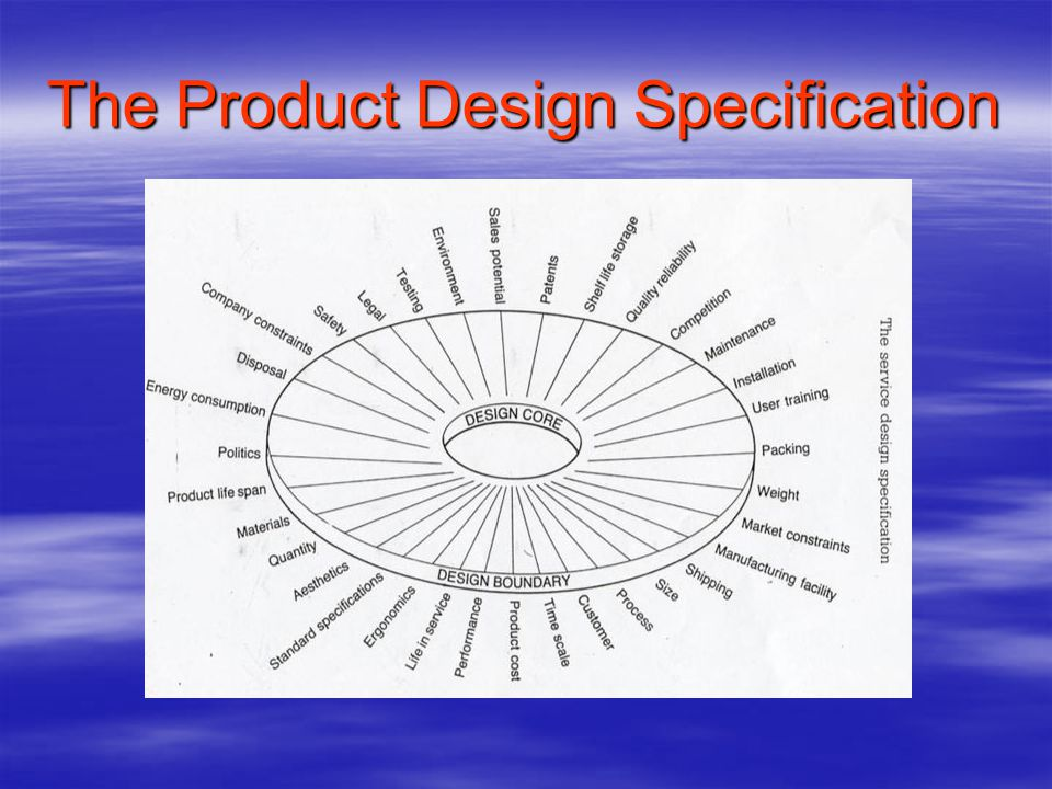 The Product Design Specification