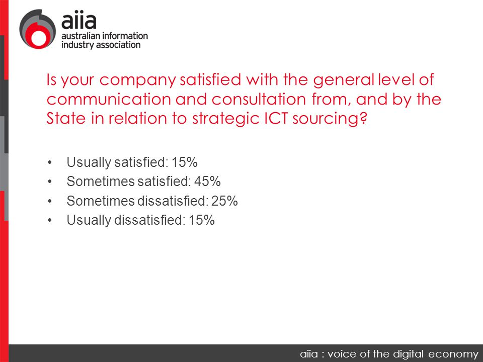 aiia : voice of the digital economy Usually satisfied: 15% Sometimes satisfied: 45% Sometimes dissatisfied: 25% Usually dissatisfied: 15% Is your company satisfied with the general level of communication and consultation from, and by the State in relation to strategic ICT sourcing?