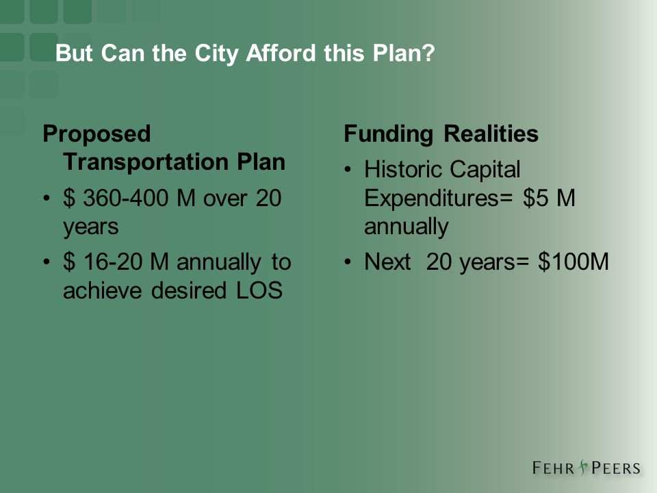But Can the City Afford this Plan.