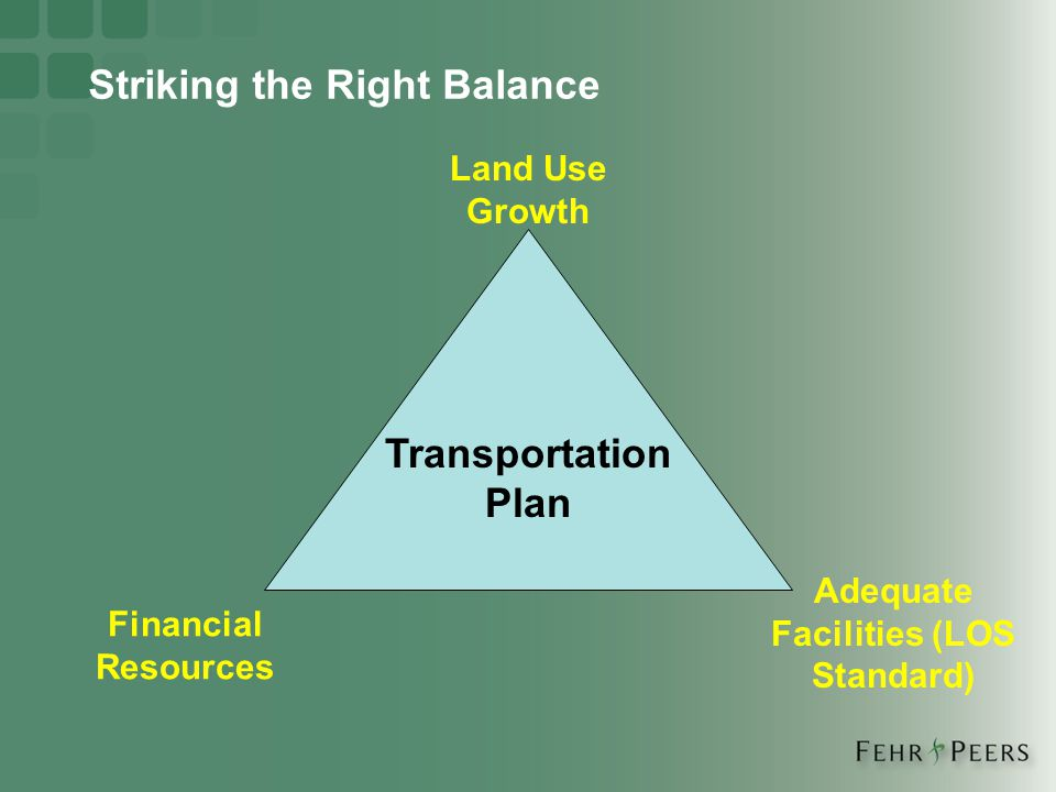 Striking the Right Balance Land Use Growth Financial Resources Adequate Facilities (LOS Standard) Transportation Plan