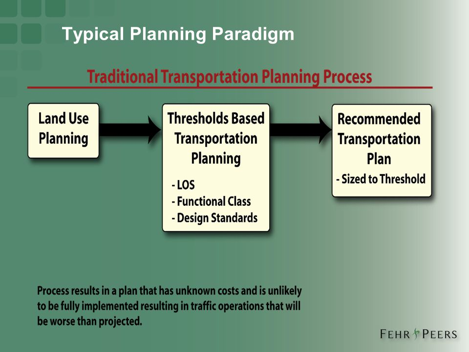 Typical Planning Paradigm