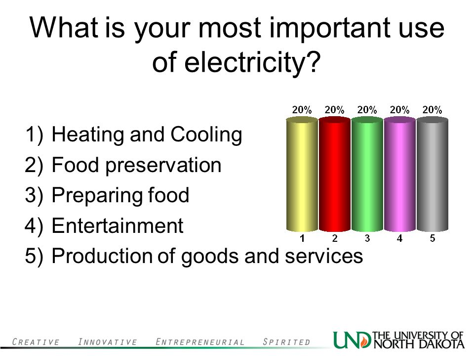 What is your most important use of electricity.