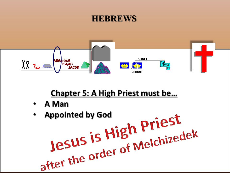Chapter 5: A High Priest must be… A Man A Man Appointed by God Appointed by God HEBREWS
