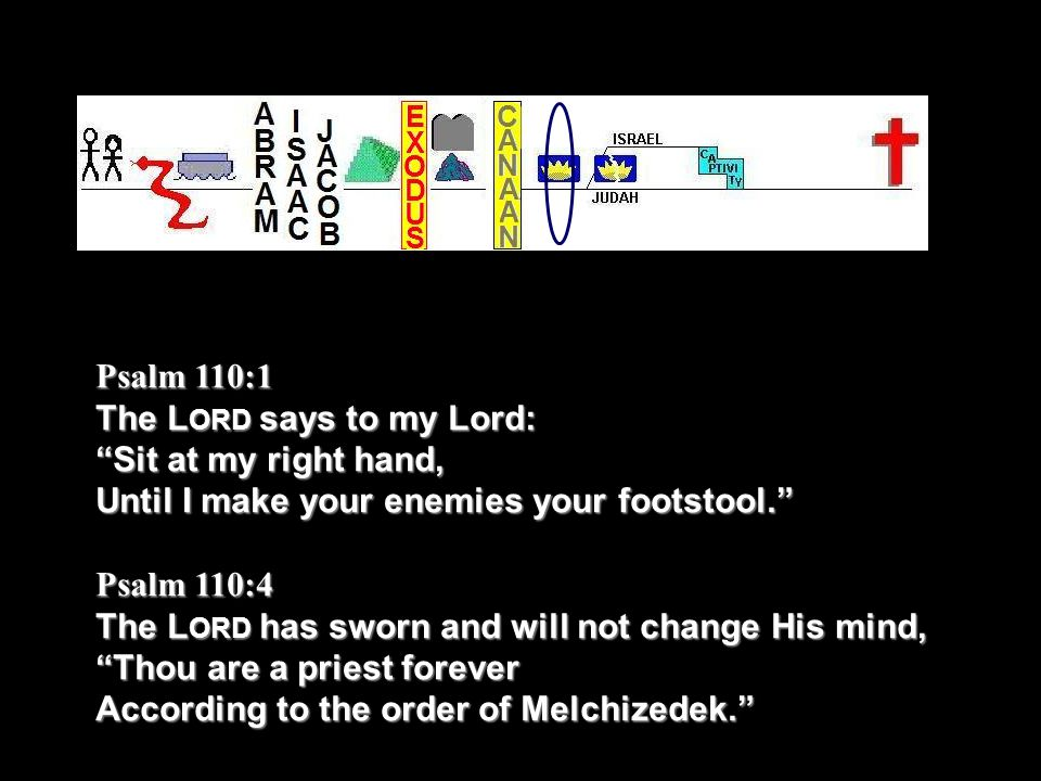 Psalm 110:1 The L ORD says to my Lord: Sit at my right hand, Until I make your enemies your footstool.