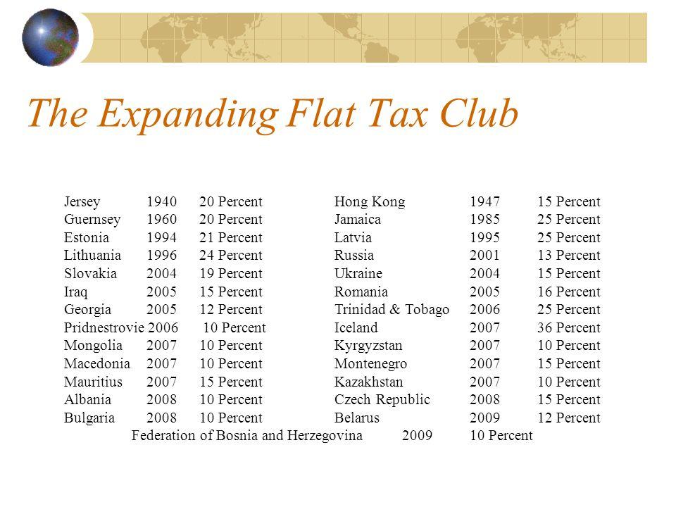 The Expanding Flat Tax Club Jersey 194020 PercentHong Kong194715 Percent Guernsey 196020 PercentJamaica198525 Percent Estonia 199421 PercentLatvia1995
