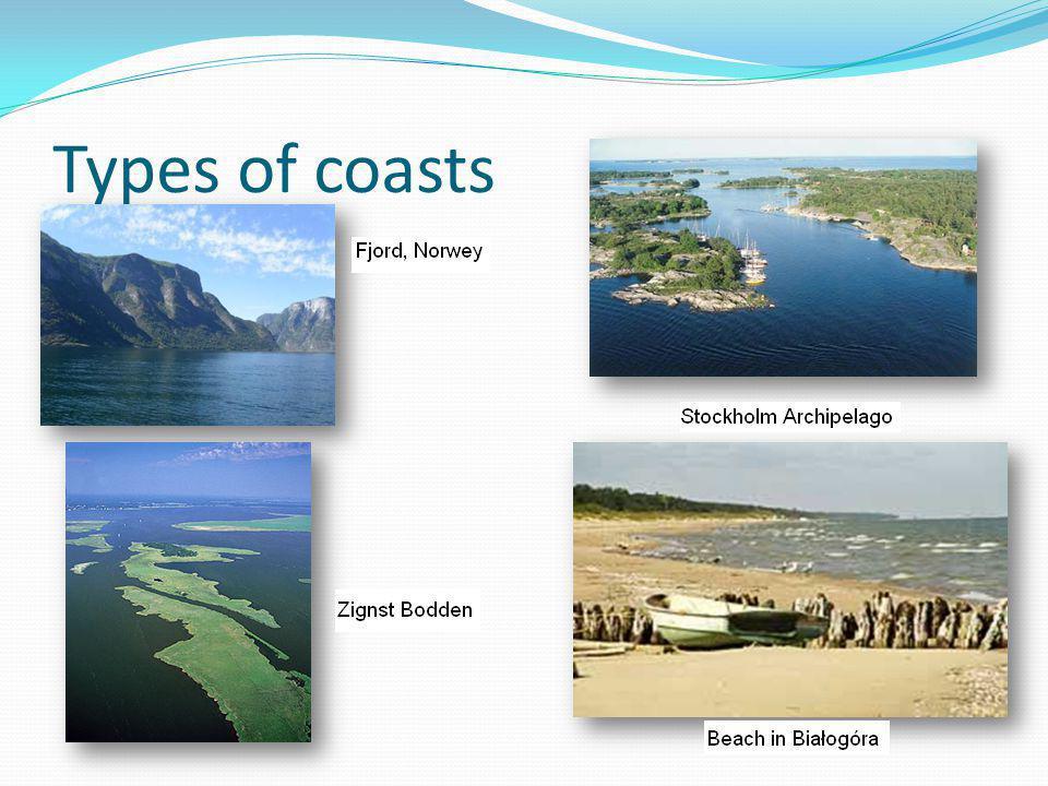 Types of coasts