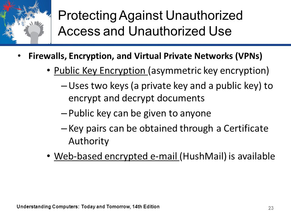 Protecting Against Unauthorized Access and Unauthorized Use Firewalls, Encryption, and Virtual Private Networks (VPNs) Public Key Encryption (asymmetr