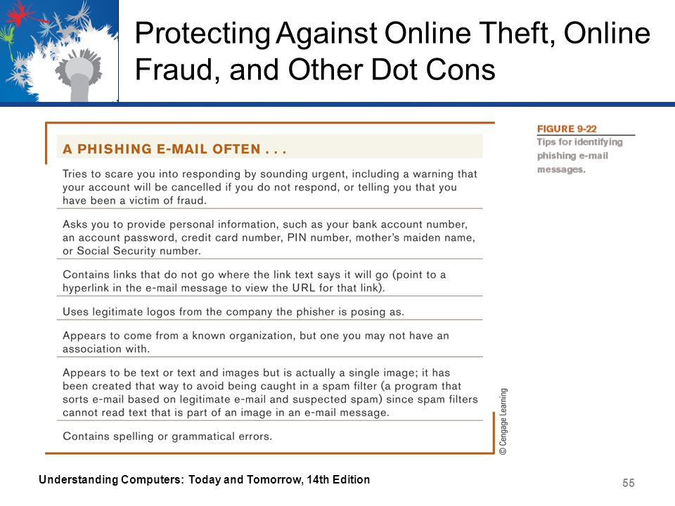 Protecting Against Online Theft, Online Fraud, and Other Dot Cons Understanding Computers: Today and Tomorrow, 14th Edition 55