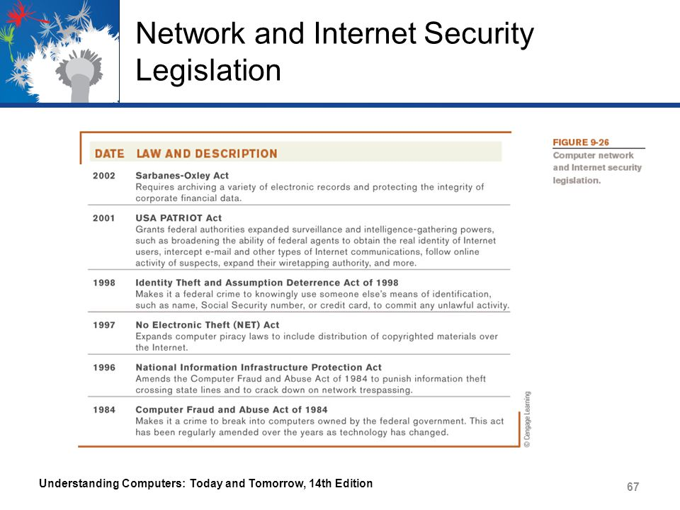 Network and Internet Security Legislation Understanding Computers: Today and Tomorrow, 14th Edition 67