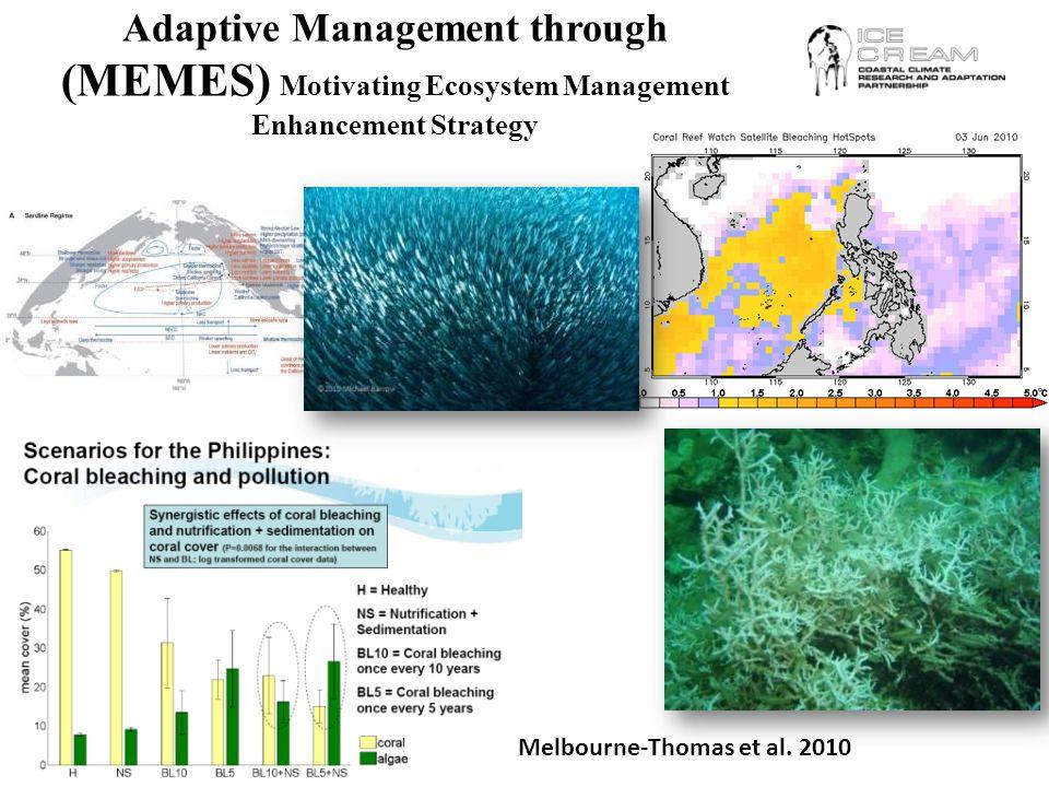 Adaptive Management through (MEMES) Motivating Ecosystem Management Enhancement Strategy Melbourne-Thomas et al. 2010