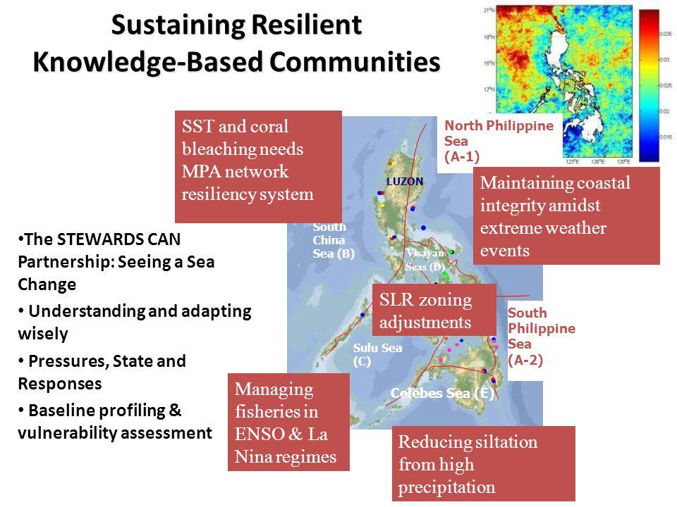 LUZON South China Sea (B) North Philippine Sea (A-1) Sulu Sea (C) Visayan Seas (D) Celebes Sea (E) South Philippine Sea (A-2) SST and coral bleaching