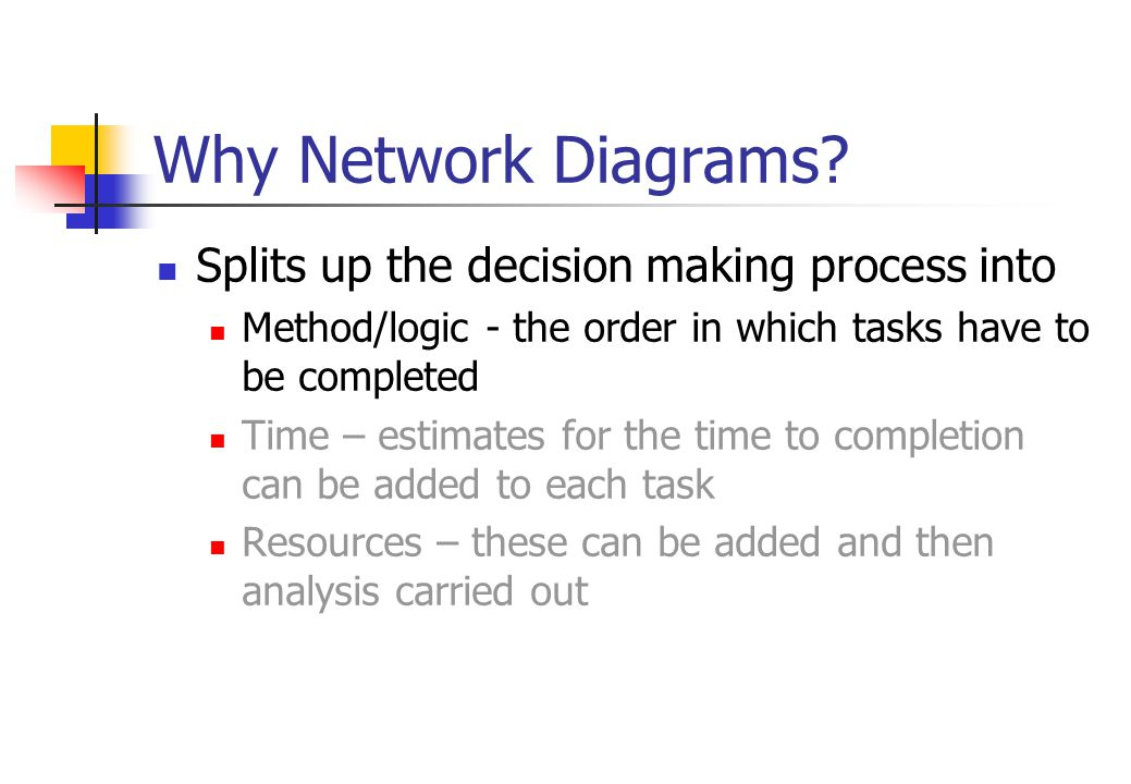 Why Network Diagrams.
