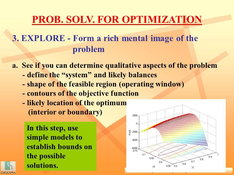 Introducción a la Optimización de procesos químicos. Curso 2005/2006 3. EXPLORE - Form a rich mental image of the problem a. See if you can determine