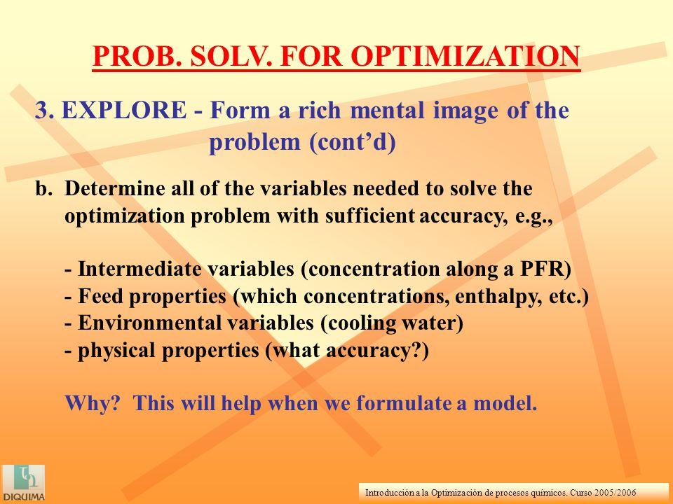 Introducción a la Optimización de procesos químicos. Curso 2005/2006 3. EXPLORE - Form a rich mental image of the problem (contd) b. Determine all of