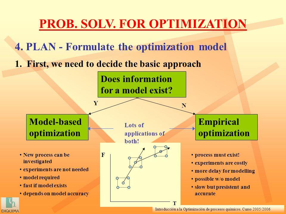 Introducción a la Optimización de procesos químicos. Curso 2005/2006 PROB. SOLV. FOR OPTIMIZATION 4. PLAN - Formulate the optimization model 1. First,