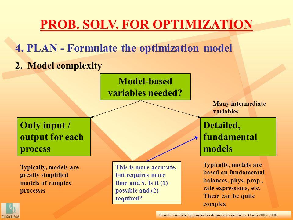 Introducción a la Optimización de procesos químicos. Curso 2005/2006 PROB. SOLV. FOR OPTIMIZATION 4. PLAN - Formulate the optimization model 2. Model