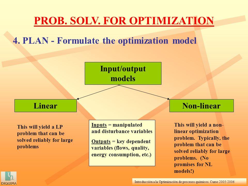 Introducción a la Optimización de procesos químicos. Curso 2005/2006 PROB. SOLV. FOR OPTIMIZATION 4. PLAN - Formulate the optimization model Input/out