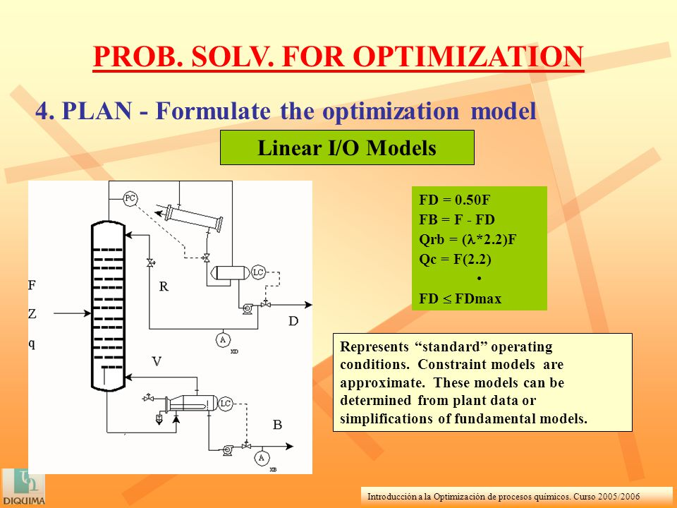 Introducción a la Optimización de procesos químicos. Curso 2005/2006 PROB. SOLV. FOR OPTIMIZATION 4. PLAN - Formulate the optimization model Linear I/