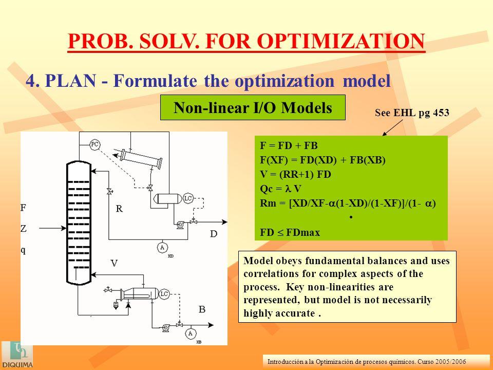 Introducción a la Optimización de procesos químicos. Curso 2005/2006 PROB. SOLV. FOR OPTIMIZATION 4. PLAN - Formulate the optimization model Non-linea