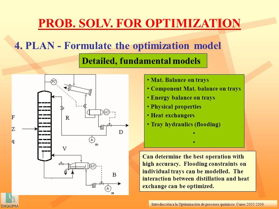 Introducción a la Optimización de procesos químicos. Curso 2005/2006 PROB. SOLV. FOR OPTIMIZATION 4. PLAN - Formulate the optimization model Mat. Bala
